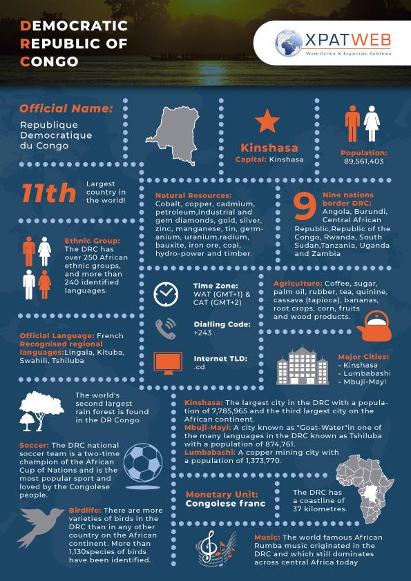 DRC-Infographic